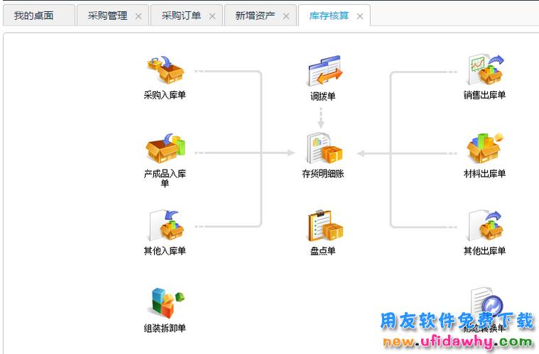 畅捷通T+V12.2标准版免费试用版下载地址 畅捷通财务软件 第5张