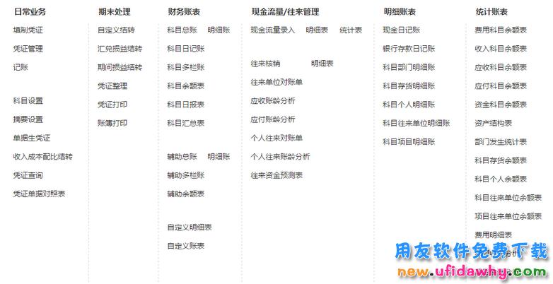 畅捷通T+V12.2标准版免费试用版下载地址 畅捷通财务软件 第7张