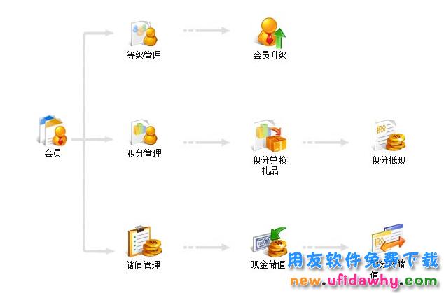 畅捷通T+V12.2标准版免费试用版下载地址 畅捷通财务软件 第8张
