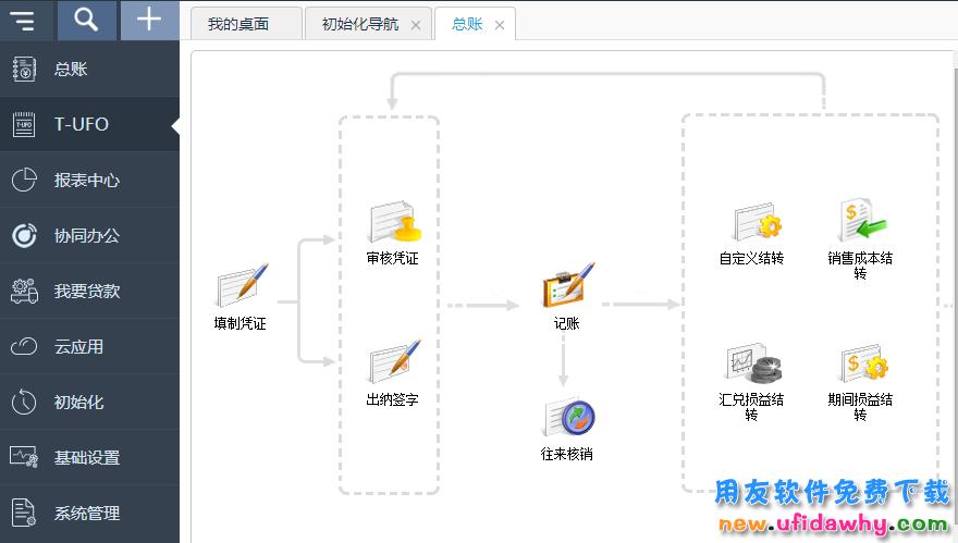 畅捷通T+V12.2SP3普及版免费试用版下载 畅捷通财务软件 第1张