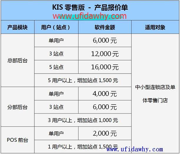 金蝶KIS零售版免费版_金蝶KIS旗舰零售版下载地址 金蝶软件 第12张