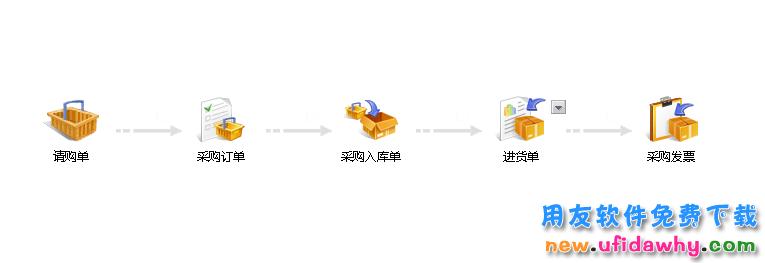 畅捷通T+V12.3普及版财务管理软件免费试用版下载地址 畅捷通财务软件 第3张