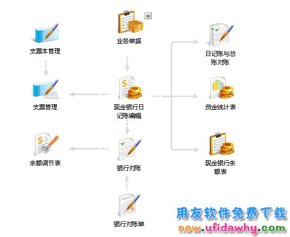 畅捷通T+V12.3普及版财务管理软件免费试用版下载地址 畅捷通财务软件 第5张