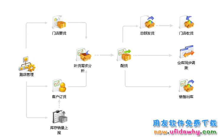 畅捷通T+V12.3专业版财务管理软件免费试用版下载地址 畅捷通财务软件 第3张