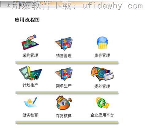 用友U6普及型ERPV3.0免费试用版下载 用友T6 第2张