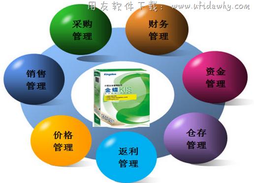 金蝶KIS商贸钢材版V5.0免费版下载地址 金蝶软件 第2张