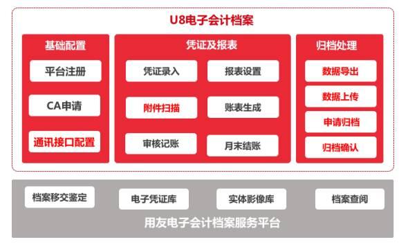 用友U8+V13.0erp系统免费试用版下载地址(安装金盘非破解版) 用友U8 第12张