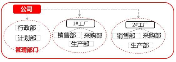 用友U8+V13.0erp系统免费试用版下载地址(安装金盘非破解版) 用友U8 第5张