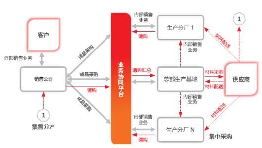 用友U8+V13.0erp系统免费试用版下载地址(安装金盘非破解版) 用友U8 第8张