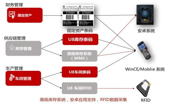 用友U8+V13.0erp系统免费试用版下载地址(安装金盘非破解版) 用友U8 第7张