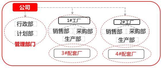 用友U8+V13.0erp系统免费试用版下载地址(安装金盘非破解版) 用友U8 第6张