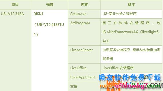 用友U8V12.51erp软件用友官方正版免费试用版下载地址(非破解版) 用友U8 第3张
