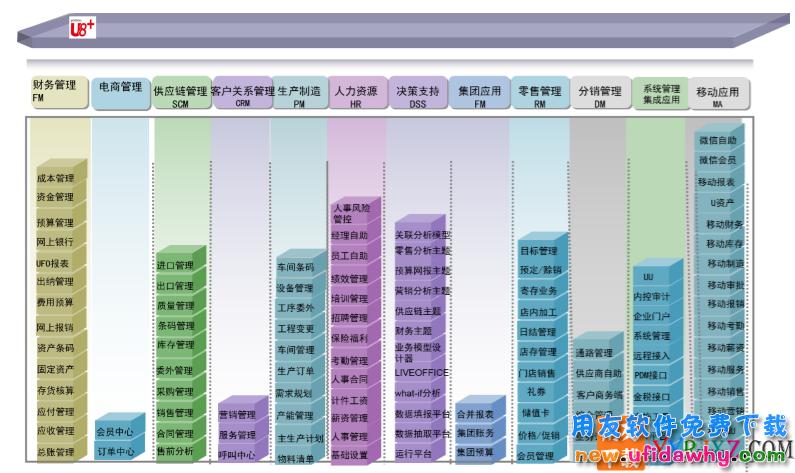 用友U8V12.51erp软件用友官方正版免费试用版下载地址(非破解版) 用友U8 第4张